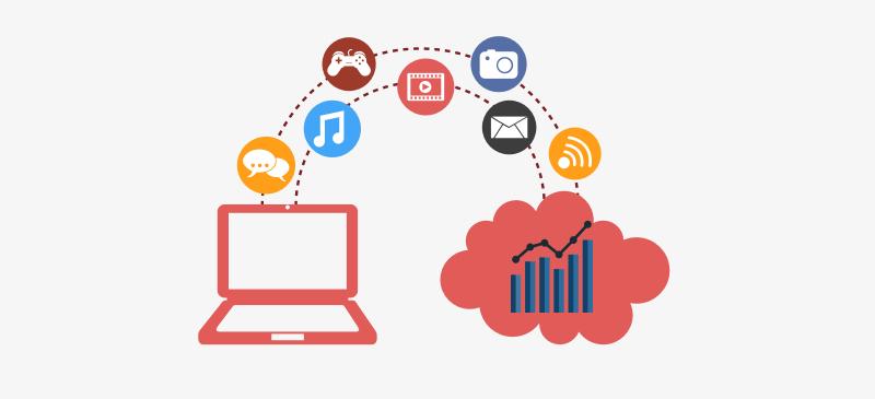 Social Media Productive or Destructive