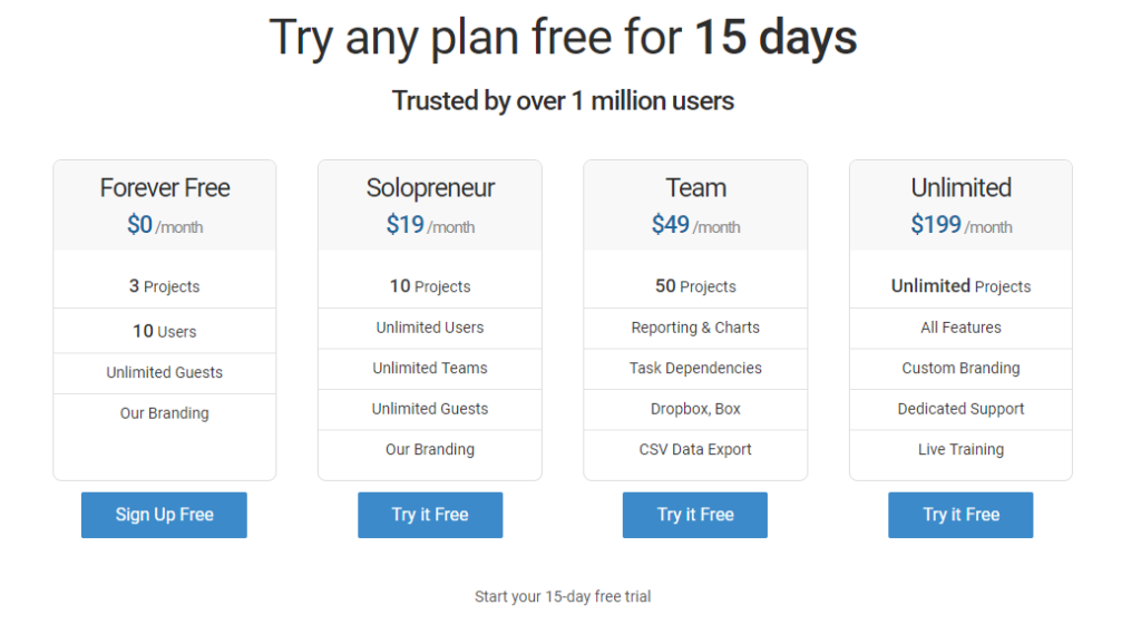 project management software pricing