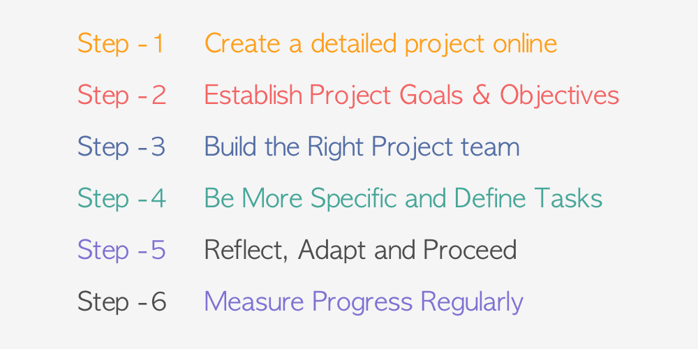Six ways to manage a project team