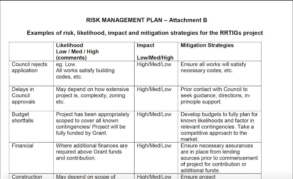 Risk Management Template - Australian Government