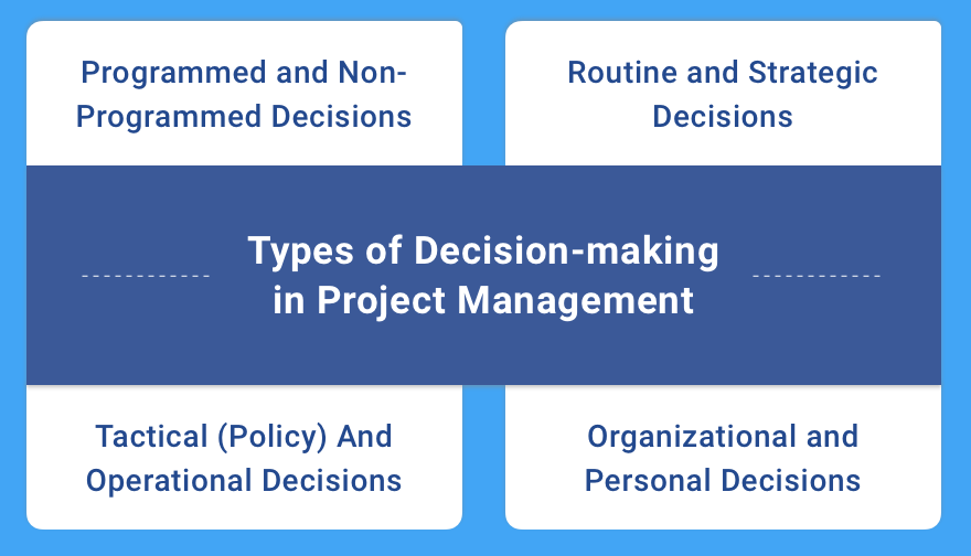 Types of Decision-making in Project Management