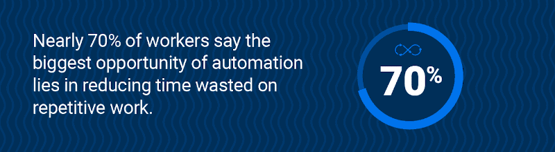 Automating Repeating task reduced time wastage